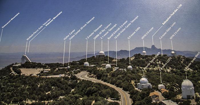 4 Panorama mit Erklärung